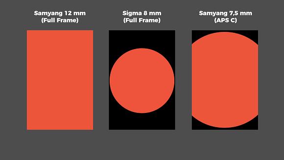 Comparación de la proyección de lentes ojo de pez: Samyang 12 mm, Sigma 8 mm y Samyang / Rokinon 7,5 mm